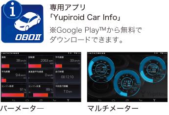 Yupiroid-L
