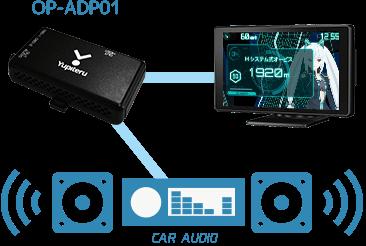 車のオーディオでレイの声が聞けるLei04専用オプションが新登場!