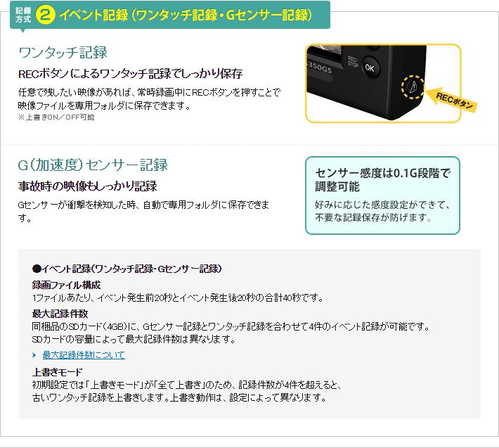 Full HD ドライブレコーダー DRY-AS350GS
