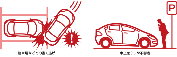 駐車中記録(オプション対応)