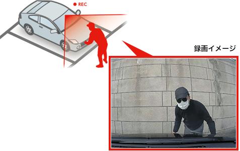 自動で駐車場記録ができる(オプション)。動体検知機能搭載!