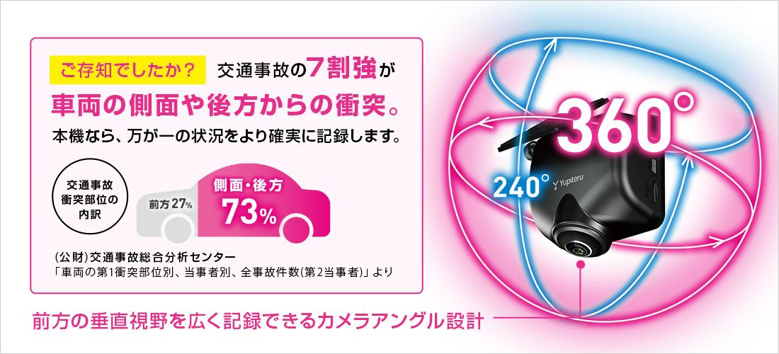 交通事故の7割強が車両の側面や後方からの衝突。Q-20Pなら万が一の状況を360°確実に記録します