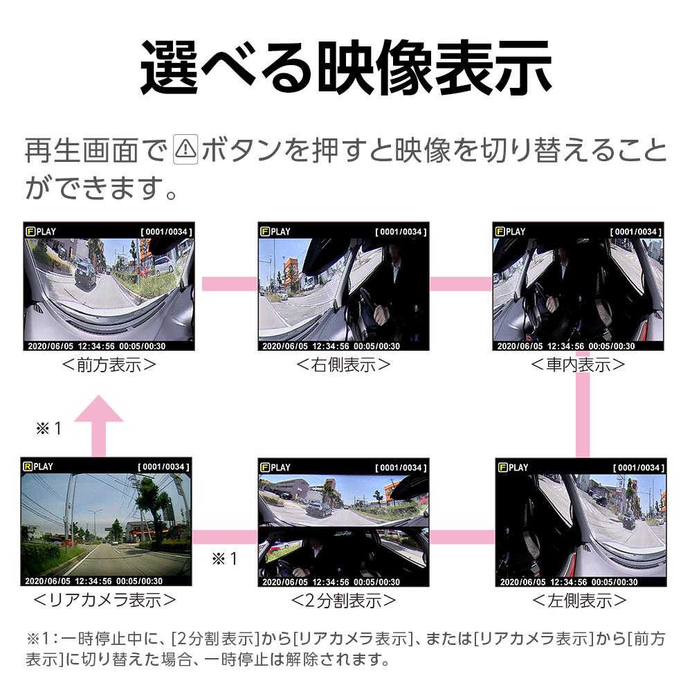 Q-30R:選べる映像表示