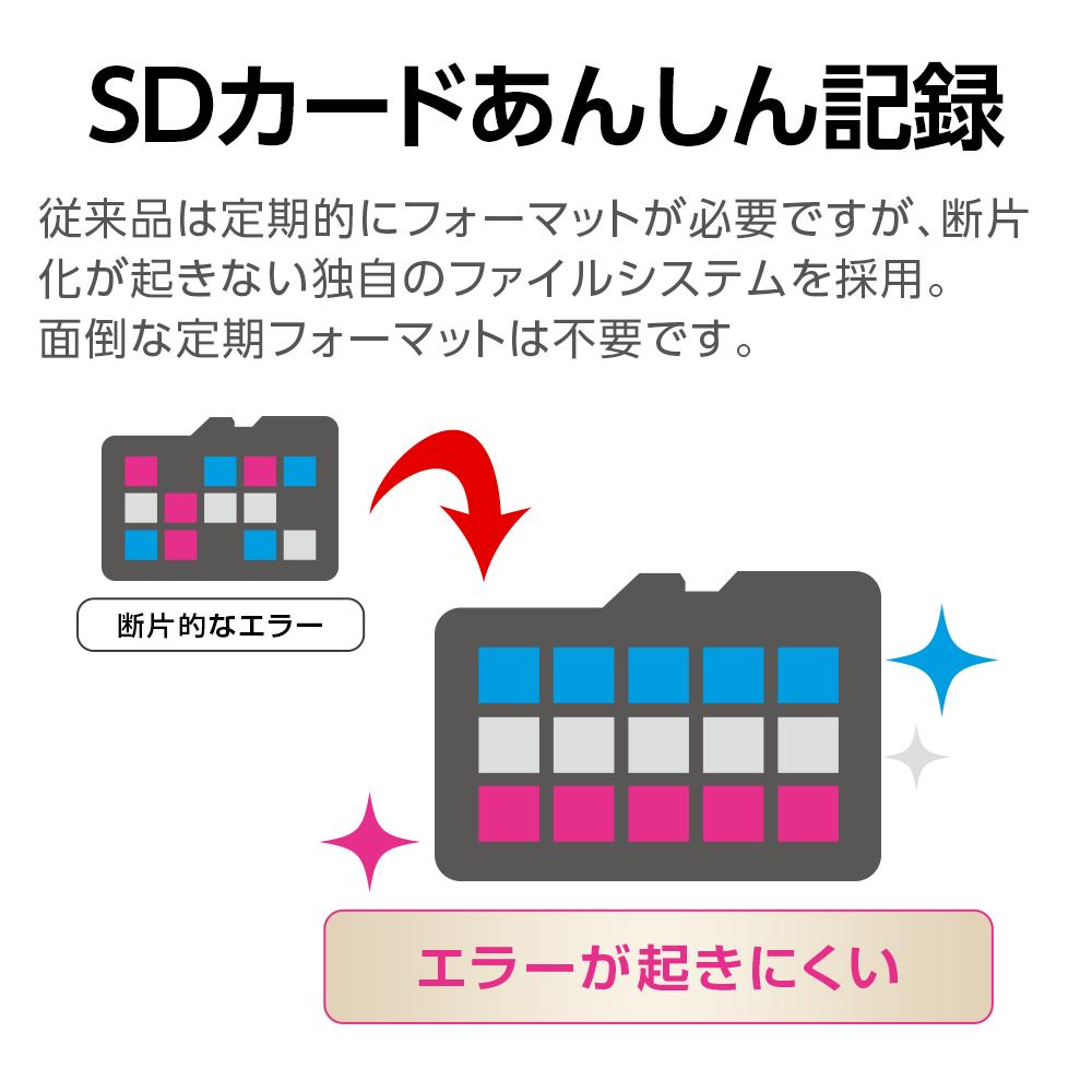 SDカード安心記録