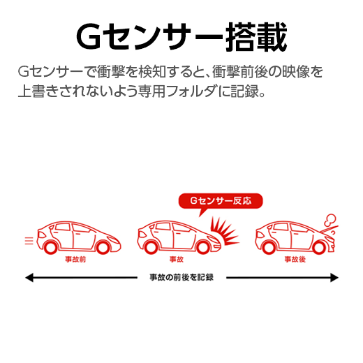 ドライブレコーダー DRY-TW7000c Gセンサー搭載