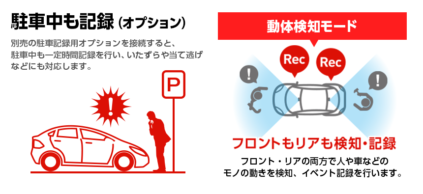 前後2カメラドライブレコーダー SN-TW9900d  駐車中も記録(オプション)