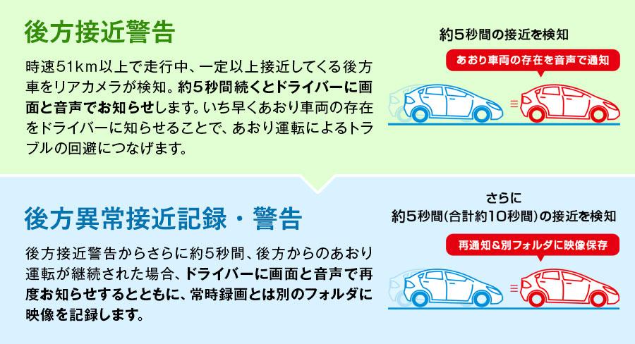 リアカメラ後方異常接近 状況に応じて後方からのあおり運転を2段階で警告、さらに映像記録 Y-410di