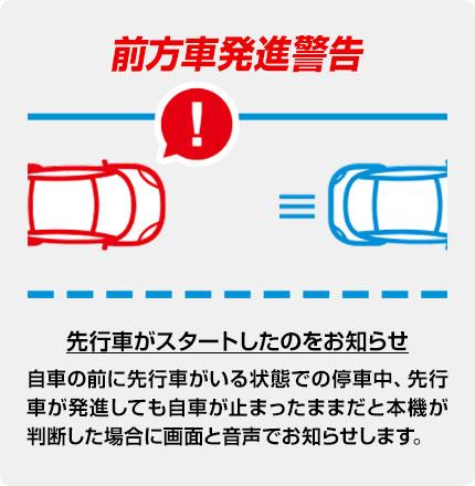 前方車発進警告 ドライブレコーダー Y-410di