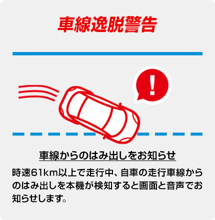 車線逸脱警告 ドライブレコーダー Y-410di