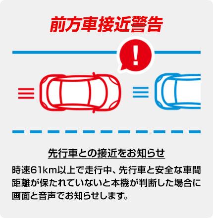 前方車接近警告 ドライブレコーダー Y-410di