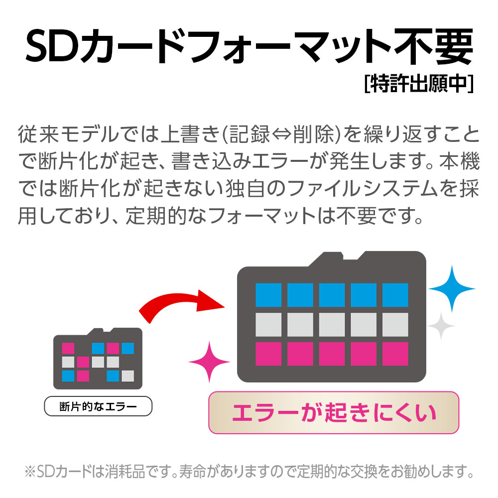 SDカードフォーマット不要 ドライブレコーダー Y-410di