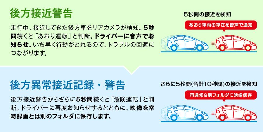 リアカメラ後方異常接近 状況に応じて後方からのあおり運転を2段階で警告、さらに映像記録 Y-400di