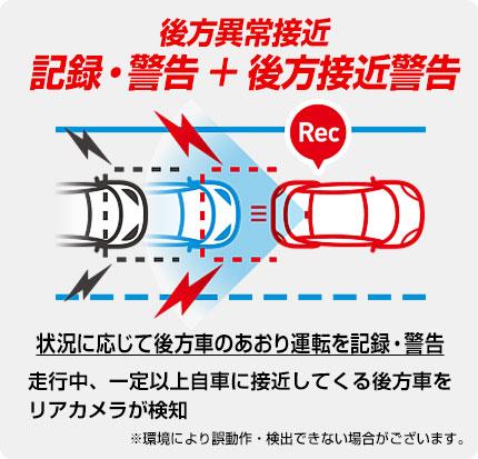 後方異常接近 記録・警告 ドライブレコーダー Y-400di