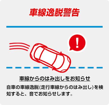 車線逸脱警告 ドライブレコーダー Y-400di