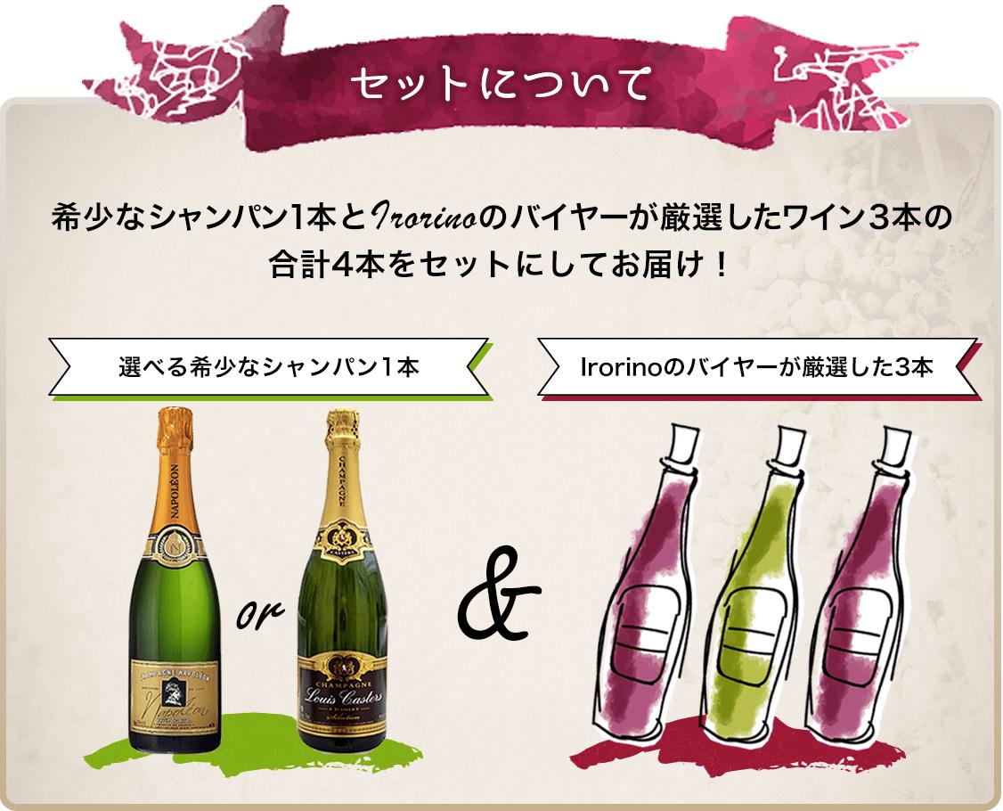 選べる極上シャンパンとバイヤー厳選ワインスペシャル4本セットのセット内容